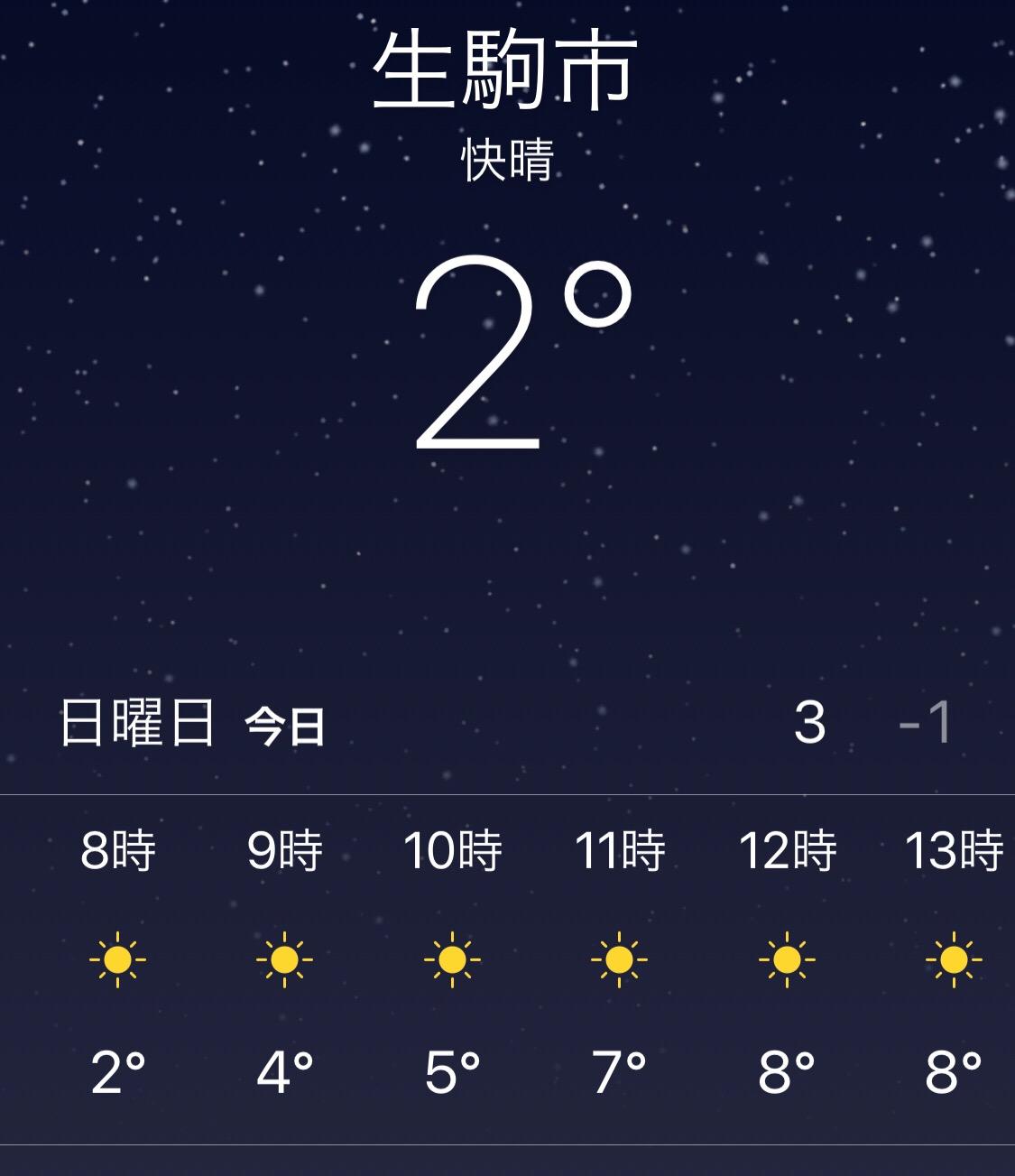 生駒 天気